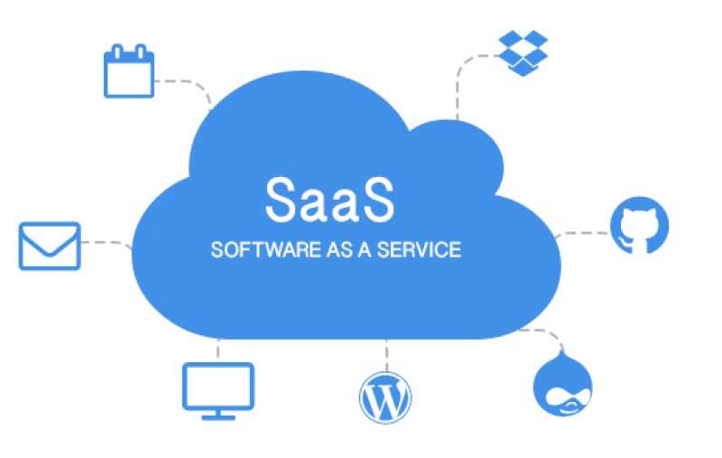 Скоринг сервис (SaaS)