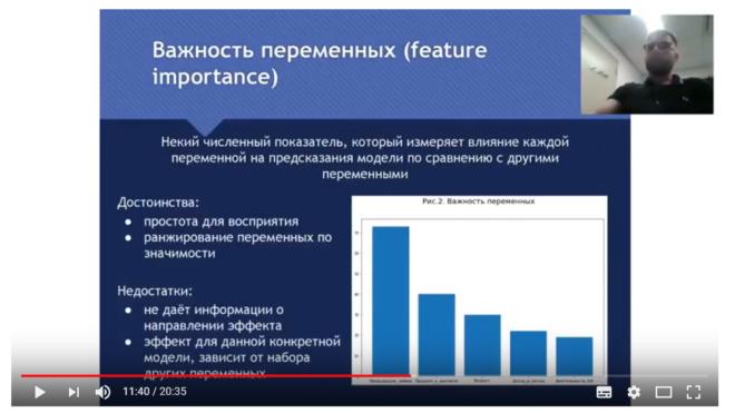 """30 мая FscoreLab провел вебинар на тему """"Анализ данных в кредитном бизнесе"""""""